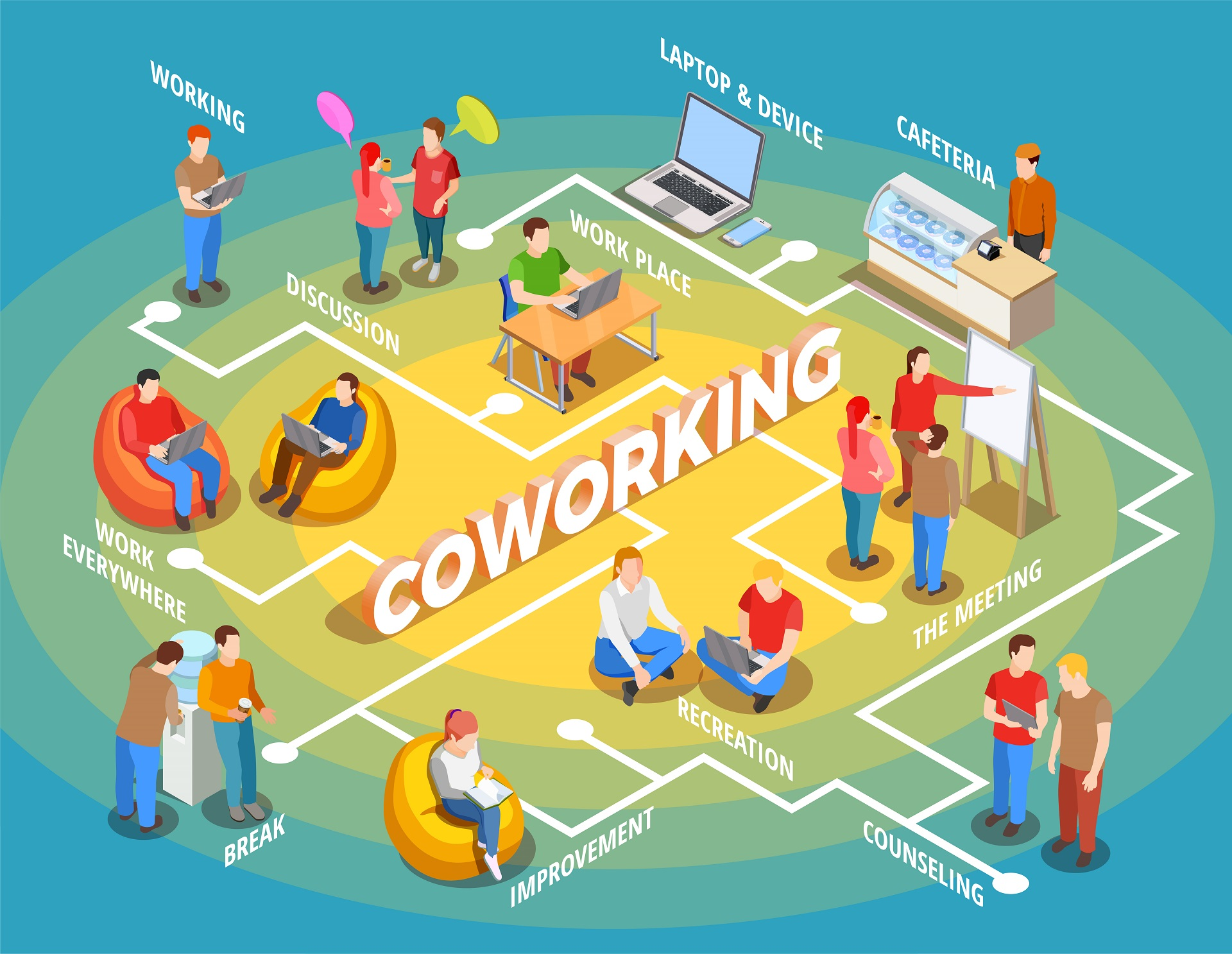 Coworking People