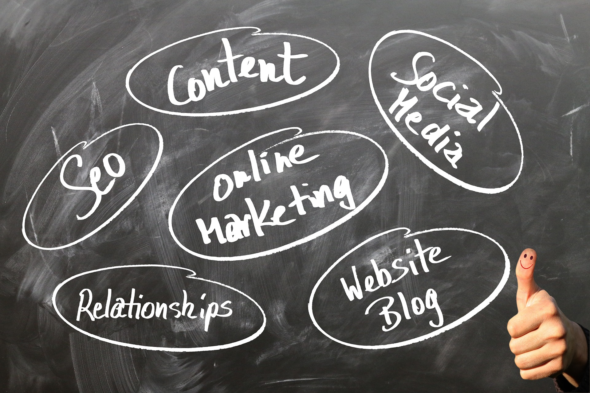 On Page SEO Content